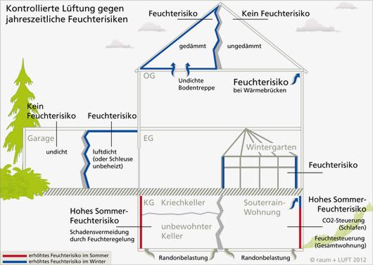 griesohn solar gmbh dienstleistungen ihr fachbetrieb f r solar photovoltaik und. Black Bedroom Furniture Sets. Home Design Ideas